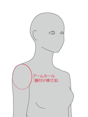 腕付け根寸法(アームホール)の測り方
