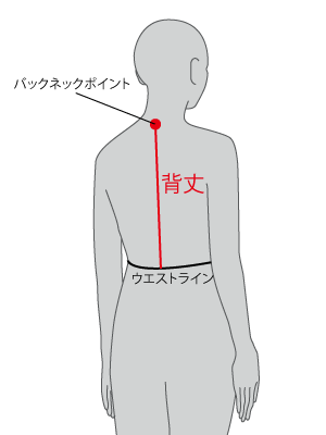 背丈の測り方